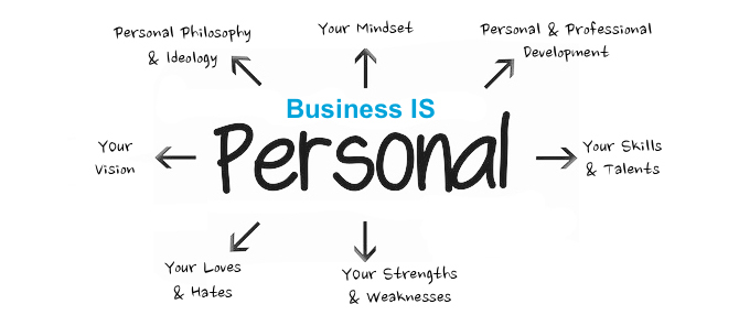 Business and the personal, the subjective